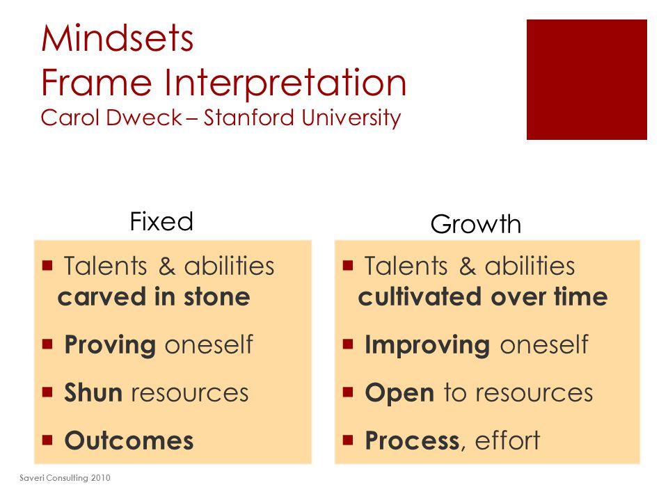 Mindsets Frame Interpretation Carol Dweck – Stanford University Saveri Consulting 2010  Talents & abilities carved in stone  Proving oneself  Shun