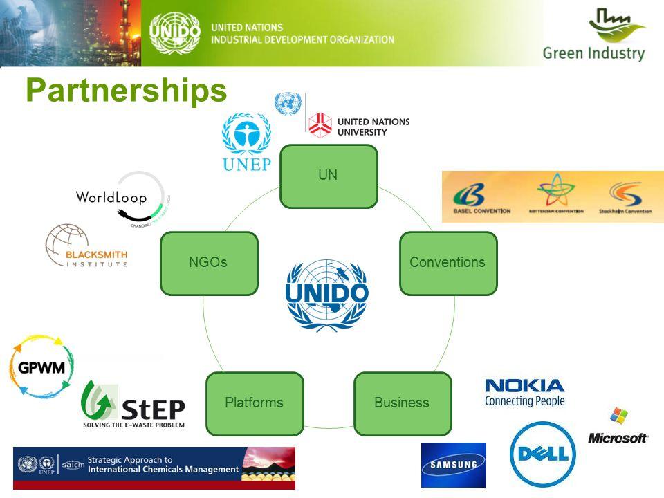 Partnerships UNConventionsBusinessPlatformsNGOs