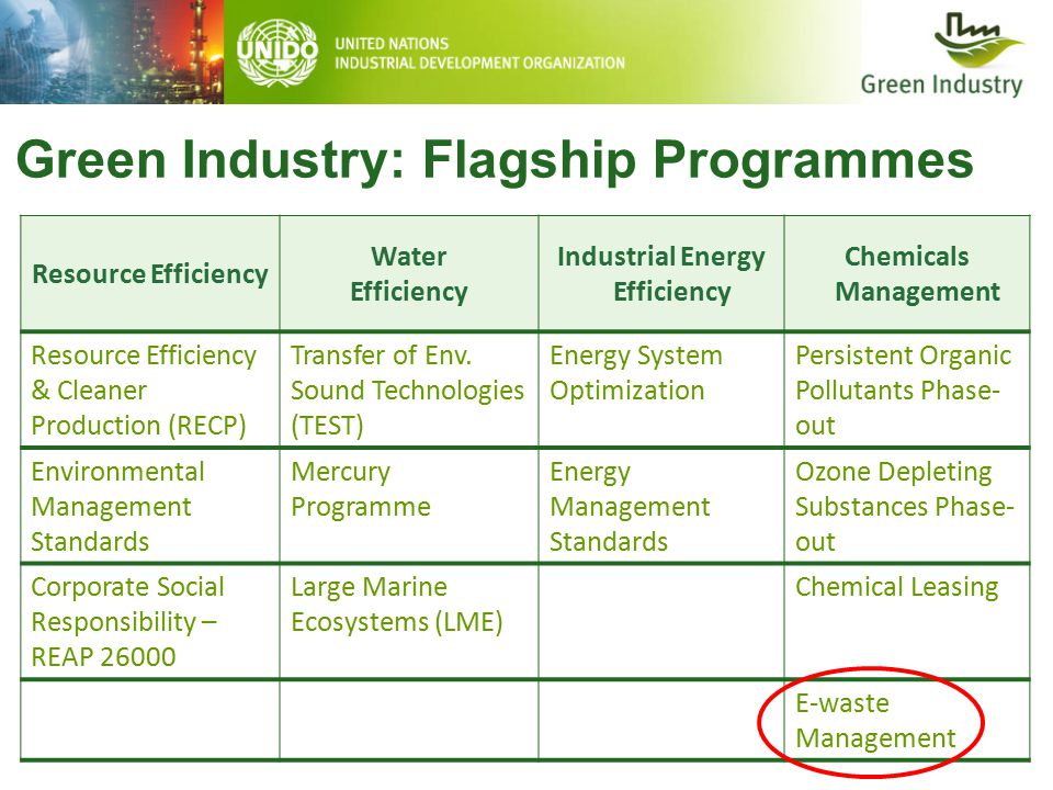 Resource Efficiency Water Efficiency Industrial Energy Efficiency Chemicals Management Resource Efficiency & Cleaner Production (RECP) Transfer of Env.