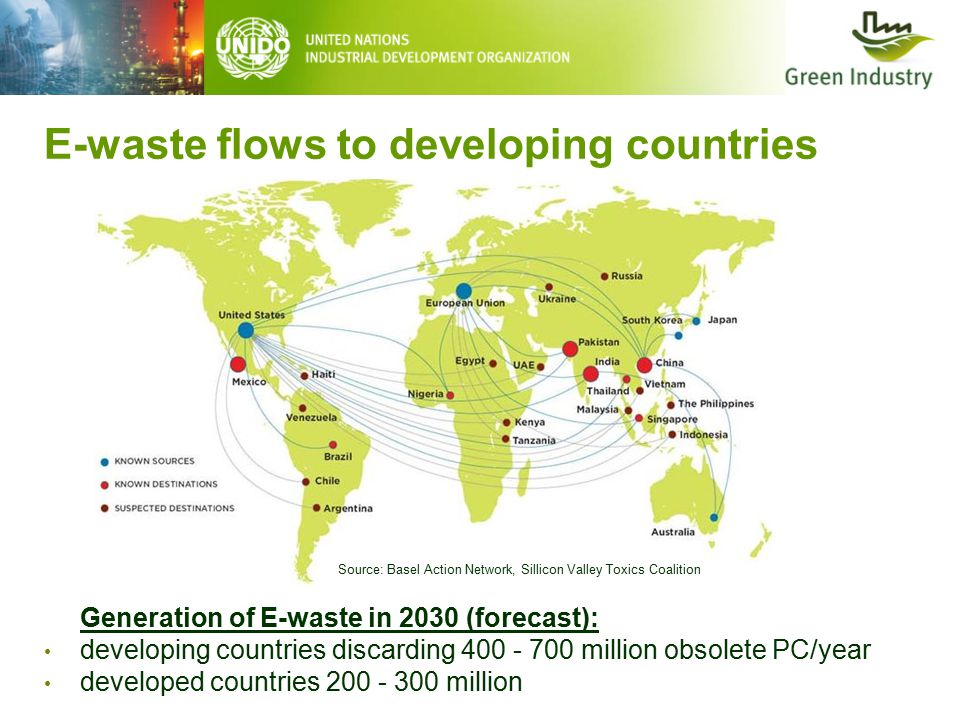 E-waste flows to developing countries Accra Lagos Generation of E-waste in 2030 (forecast): developing countries discarding 400 - 700 million obsolete PC/year developed countries 200 - 300 million Source: Basel Action Network, Sillicon Valley Toxics Coalition