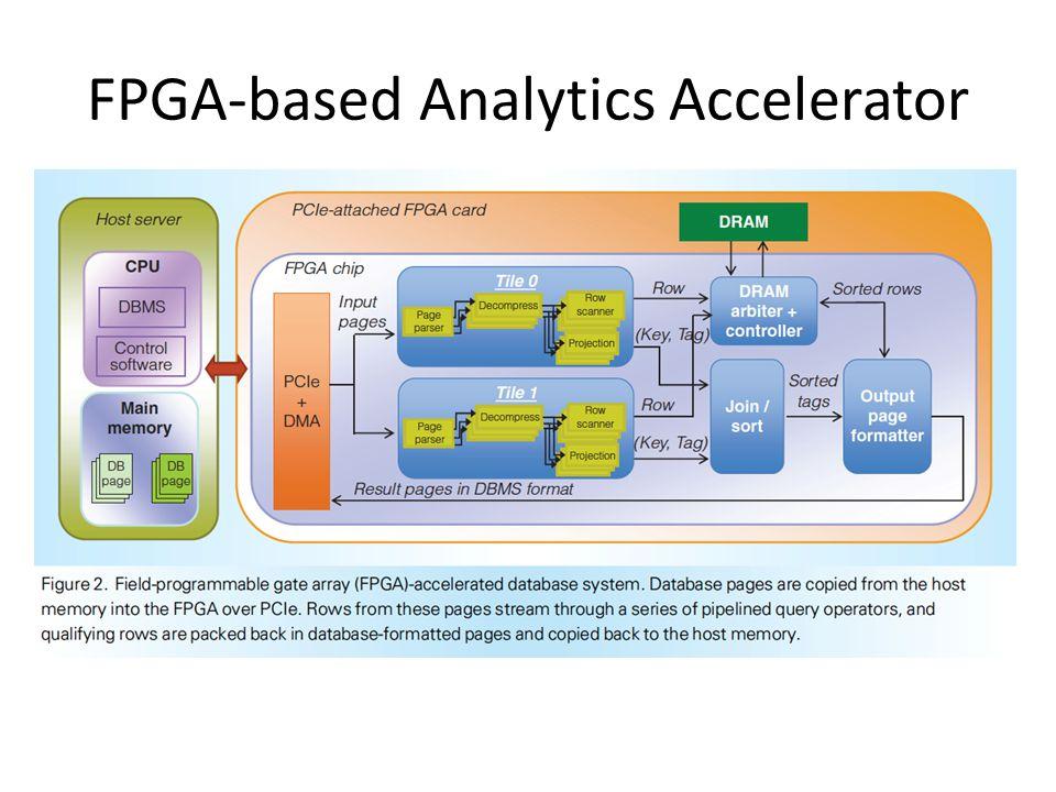 FPGA-based Analytics Accelerator