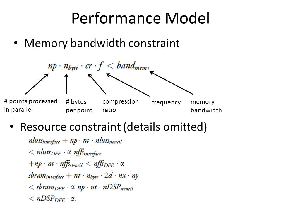 Performance Model Memory bandwidth constraint # points processed in parallel # bytes per point compression ratio frequency memory bandwidth Resource c
