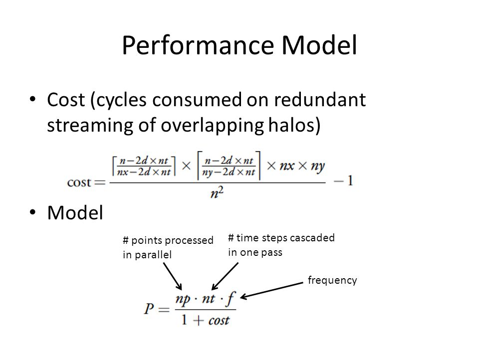 Performance Model Cost (cycles consumed on redundant streaming of overlapping halos) Model # points processed in parallel # time steps cascaded in one