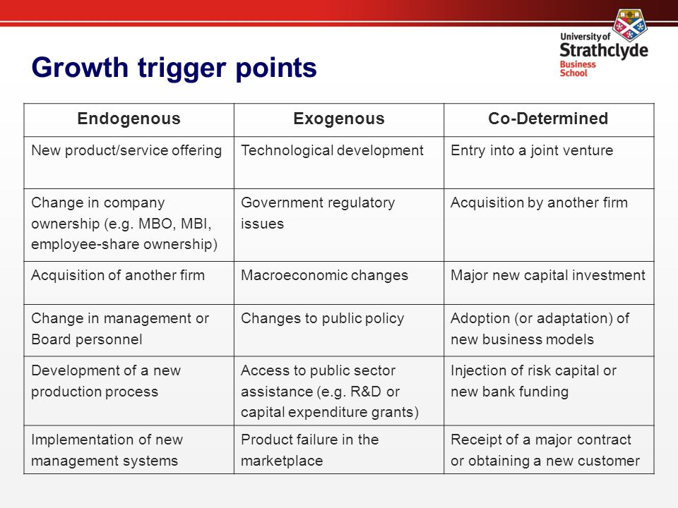 Growth trigger points EndogenousExogenousCo-Determined New product/service offering Technological developmentEntry into a joint venture Change in company ownership (e.g.
