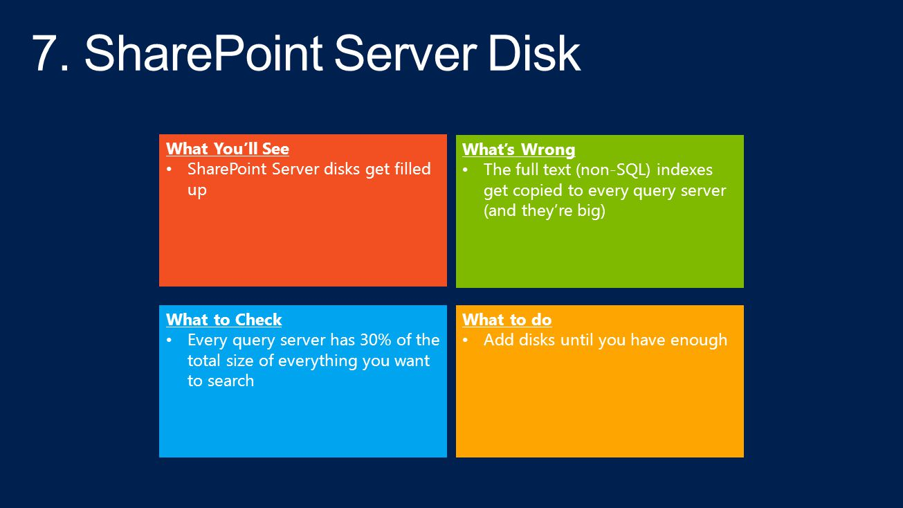 What to Check Every query server has 30% of the total size of everything you want to search What You'll See SharePoint Server disks get filled up What
