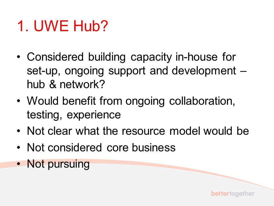 1. UWE Hub.