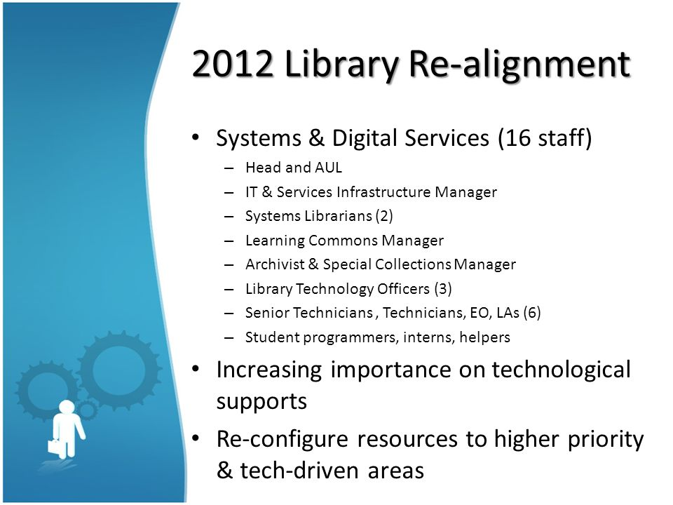 2012 Library Re-alignment Systems & Digital Services (16 staff) – Head and AUL – IT & Services Infrastructure Manager – Systems Librarians (2) – Learn