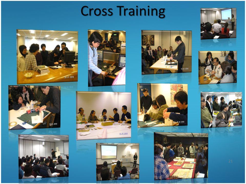 Cross Training 21
