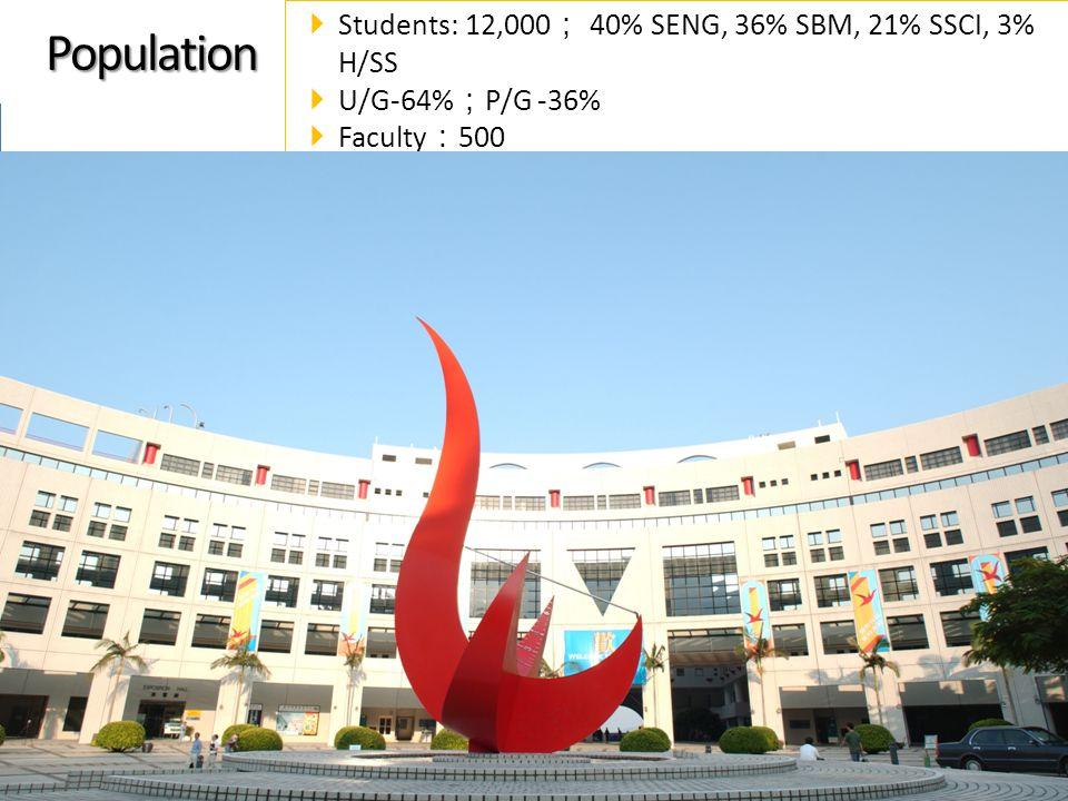 Population  Students: 12,000 ; 40% SENG, 36% SBM, 21% SSCI, 3% H/SS  U/G-64% ; P/G -36%  Faculty : 500 5