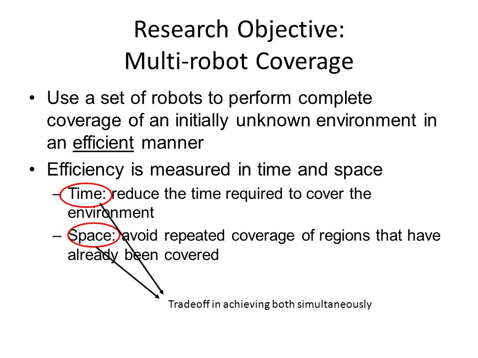 Research Objective: Multi-robot Coverage Use a set of robots to perform complete coverage of an initially unknown environment in an efficient manner Efficiency is measured in time and space –Time: reduce the time required to cover the environment –Space: avoid repeated coverage of regions that have already been covered Tradeoff in achieving both simultaneously