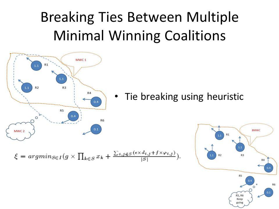 Breaking Ties Between Multiple Minimal Winning Coalitions Tie breaking using heuristic