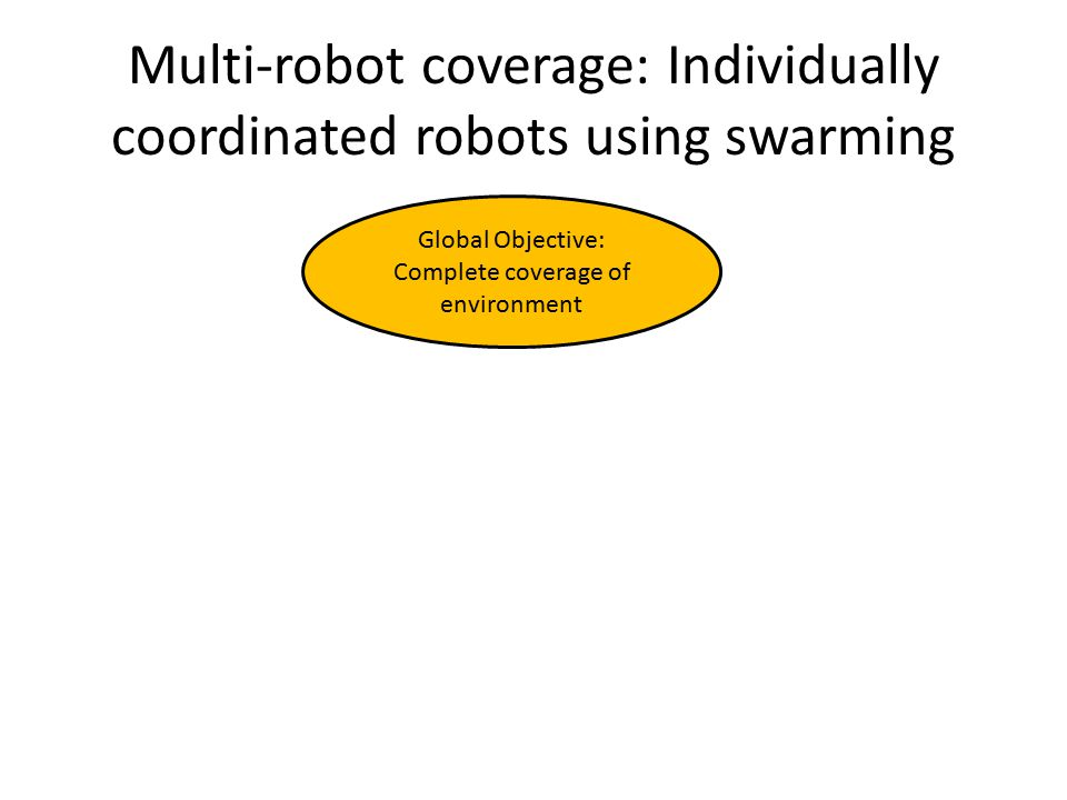 Multi-robot coverage: Individually coordinated robots using swarming Global Objective: Complete coverage of environment