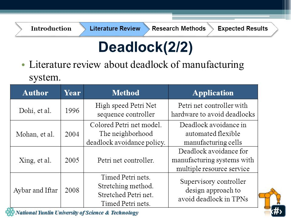 National Yunlin University of Science & Technology 17 Deadlock(2/2) Literature review about deadlock of manufacturing system.