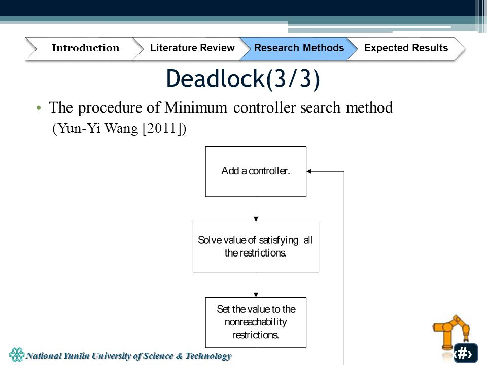 National Yunlin University of Science & Technology 38 Deadlock(3/3) The procedure of Minimum controller search method (Yun-Yi Wang [2011]) Introduction Literature ReviewResearch MethodsExpected Results