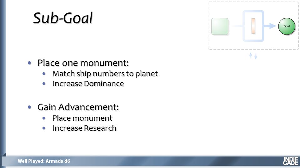 Place one monument:Place one monument: Match ship numbers to planetMatch ship numbers to planet Increase DominanceIncrease Dominance Gain Advancement:Gain Advancement: Place monumentPlace monument Increase ResearchIncrease Research Sub-Goal