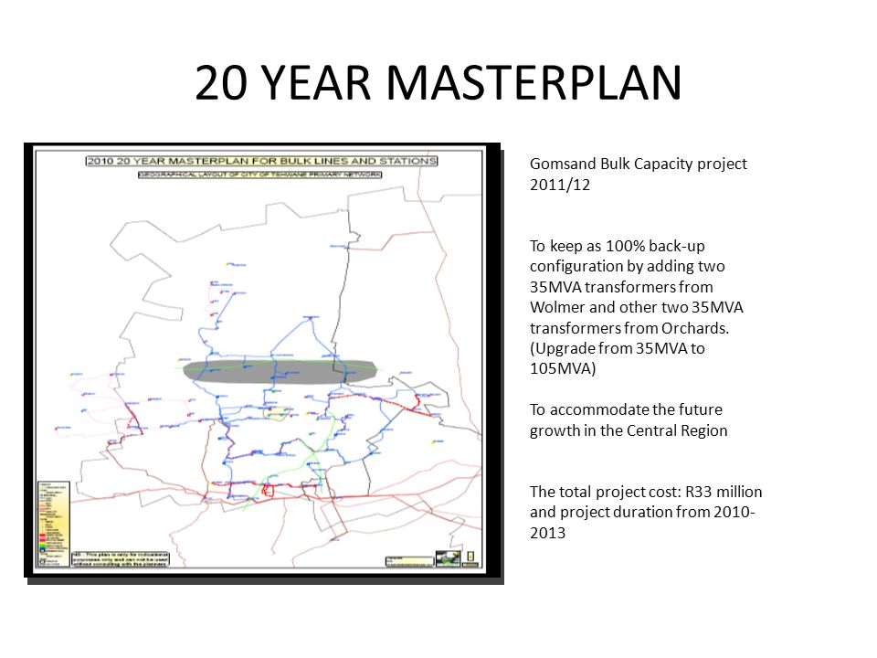 20 YEAR MASTERPLAN Gomsand Bulk Capacity project 2011/12 To keep as 100% back-up configuration by adding two 35MVA transformers from Wolmer and other two 35MVA transformers from Orchards.