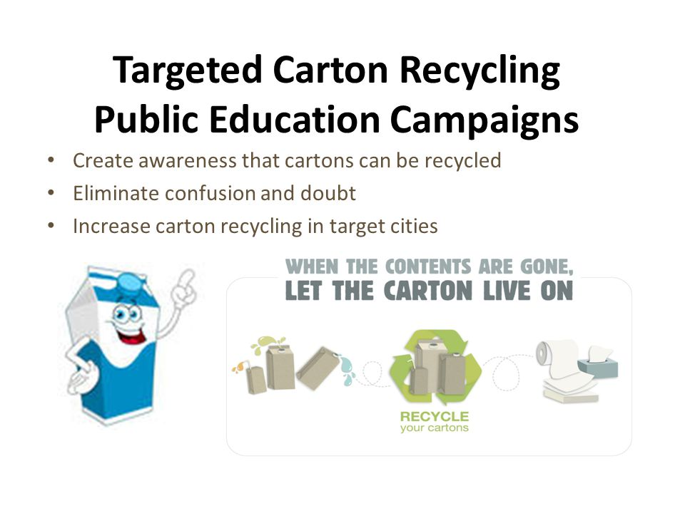Targeted Carton Recycling Public Education Campaigns Create awareness that cartons can be recycled Eliminate confusion and doubt Increase carton recycling in target cities