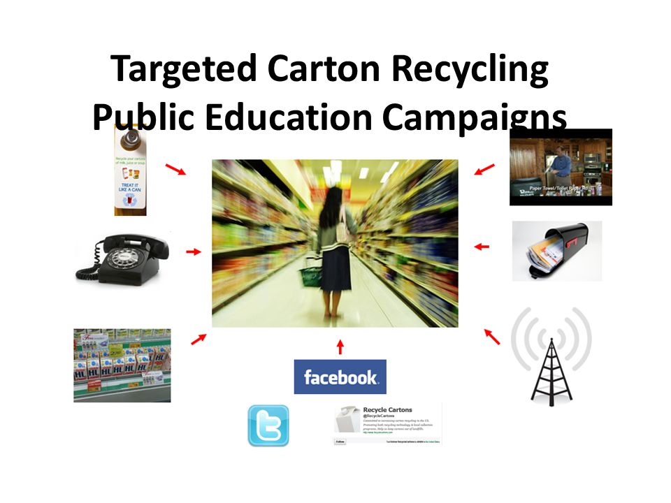 Targeted Carton Recycling Public Education Campaigns