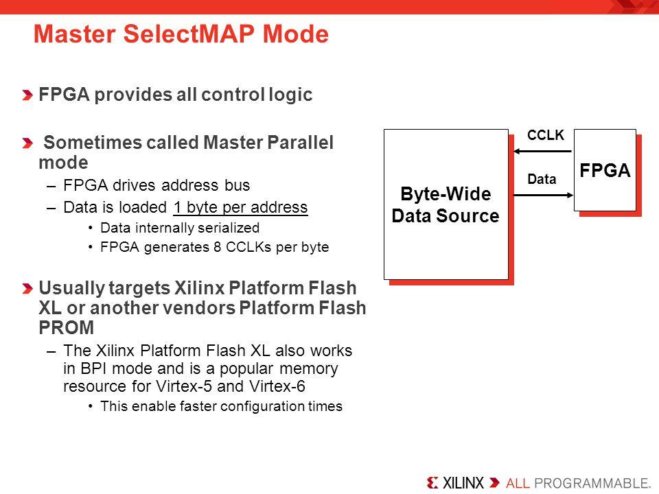 FPGA provides all control logic Sometimes called Master Parallel mode –FPGA drives address bus –Data is loaded 1 byte per address Data internally seri