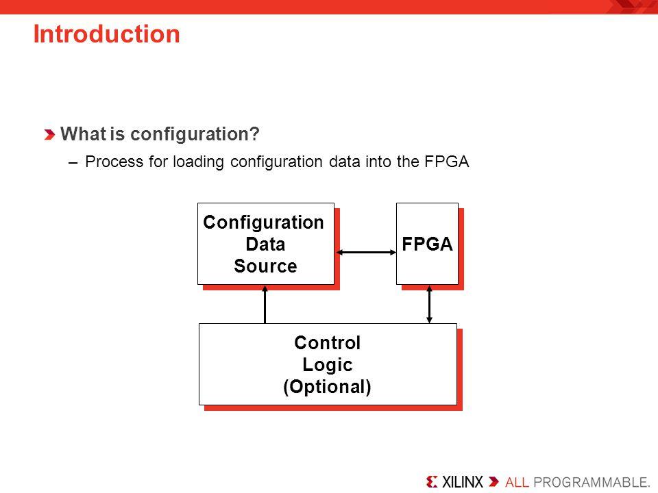 Introduction When does configuration happen.