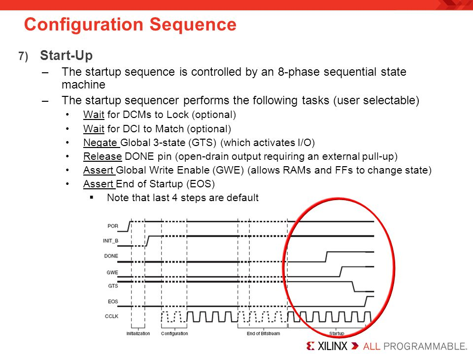 Configuration Sequence 7) Start-Up –The startup sequence is controlled by an 8-phase sequential state machine –The startup sequencer performs the foll