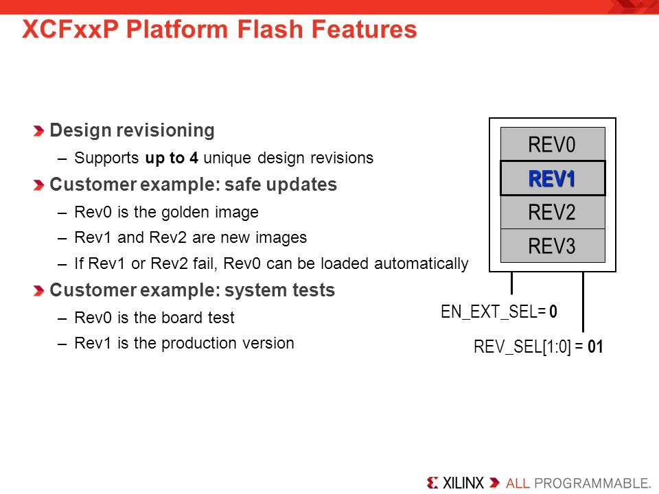 Design revisioning –Supports up to 4 unique design revisions Customer example: safe updates –Rev0 is the golden image –Rev1 and Rev2 are new images –I
