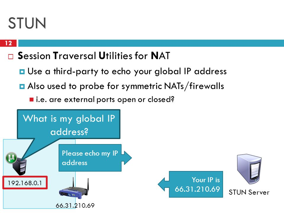 STUN 12  Session Traversal Utilities for NAT  Use a third-party to echo your global IP address  Also used to probe for symmetric NATs/firewalls i.e.