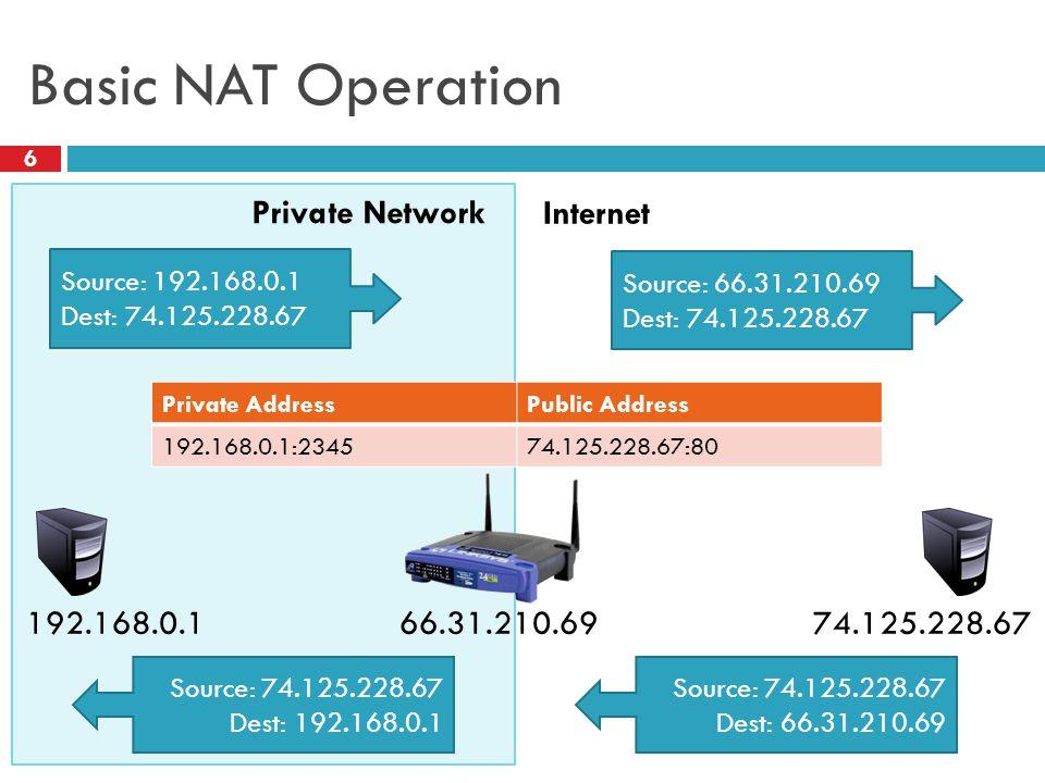 Basic NAT Operation 6 Private Network Internet Source: 192.168.0.1 Dest: 74.125.228.67 Source: 66.31.210.69 Dest: 74.125.228.67 66.31.210.69 Source: 74.125.228.67 Dest: 66.31.210.69 74.125.228.67 192.168.0.1 Source: 74.125.228.67 Dest: 192.168.0.1 Private AddressPublic Address 192.168.0.1:234574.125.228.67:80