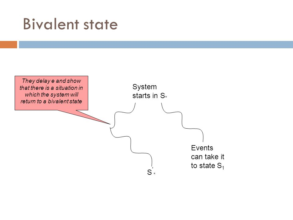 Bivalent state System starts in S * Events can take it to state S 1 Events can take it to state S 0 They delay e and show that there is a situation in which the system will return to a bivalent state S'*S'*