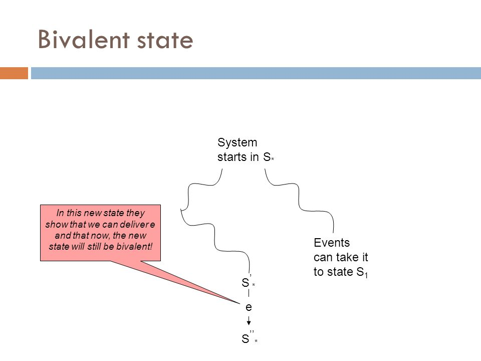 Bivalent state System starts in S * Events can take it to state S 1 Events can take it to state S 0 S'*S'* In this new state they show that we can del