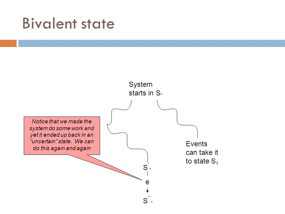 Bivalent state System starts in S * Events can take it to state S 1 Events can take it to state S 0 S'*S'* Notice that we made the system do some work and yet it ended up back in an uncertain state.
