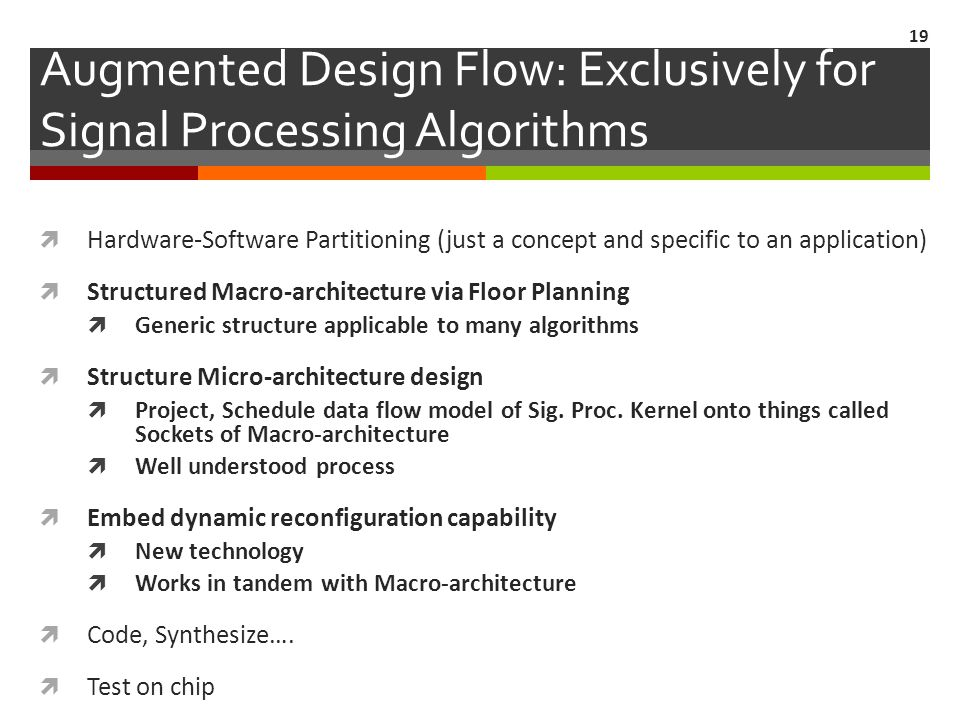 Augmented Design Flow: Exclusively for Signal Processing Algorithms  Hardware-Software Partitioning (just a concept and specific to an application)  Structured Macro-architecture via Floor Planning  Generic structure applicable to many algorithms  Structure Micro-architecture design  Project, Schedule data flow model of Sig.