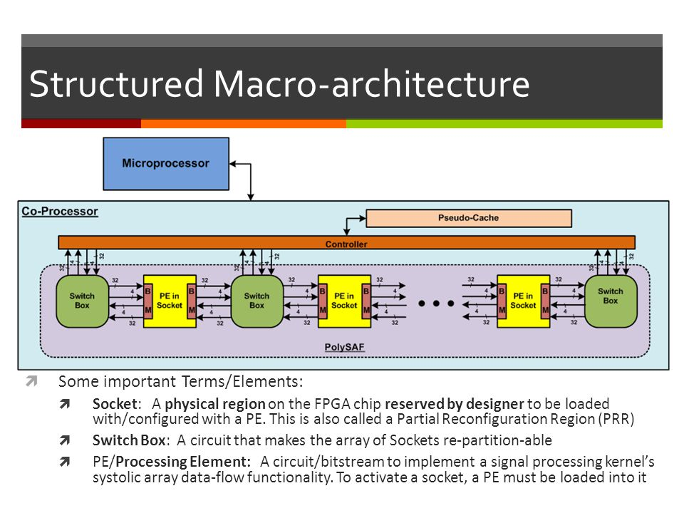 Structured Macro-architecture  Some important Terms/Elements:  Socket: A physical region on the FPGA chip reserved by designer to be loaded with/configured with a PE.