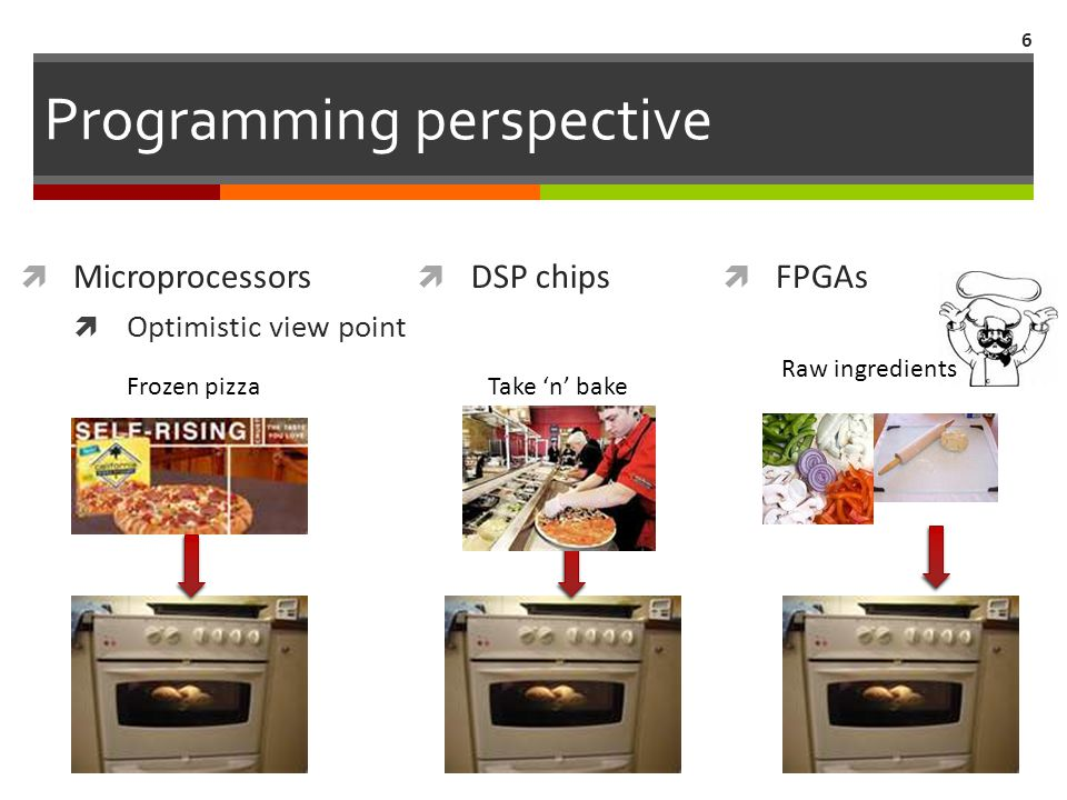 Programming perspective  Microprocessors  Optimistic view point 6  DSP chips  FPGAs Frozen pizzaTake 'n' bake Raw ingredients