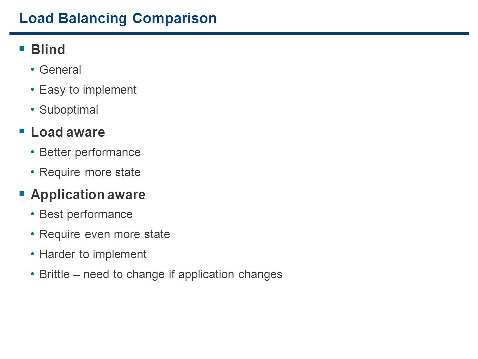 9 Load Balancing Comparison  Blind General Easy to implement Suboptimal  Load aware Better performance Require more state  Application aware Best performance Require even more state Harder to implement Brittle – need to change if application changes