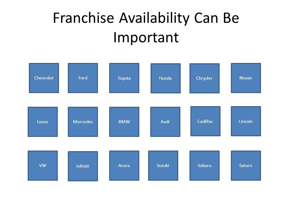 Franchise Availability Can Be Important ChevroletFord Toyota HondaChrysler Nissan LexusMercedesBMWAudi CadillacLincoln VW Infiniti AcuraSuzukiSubaruSaturn