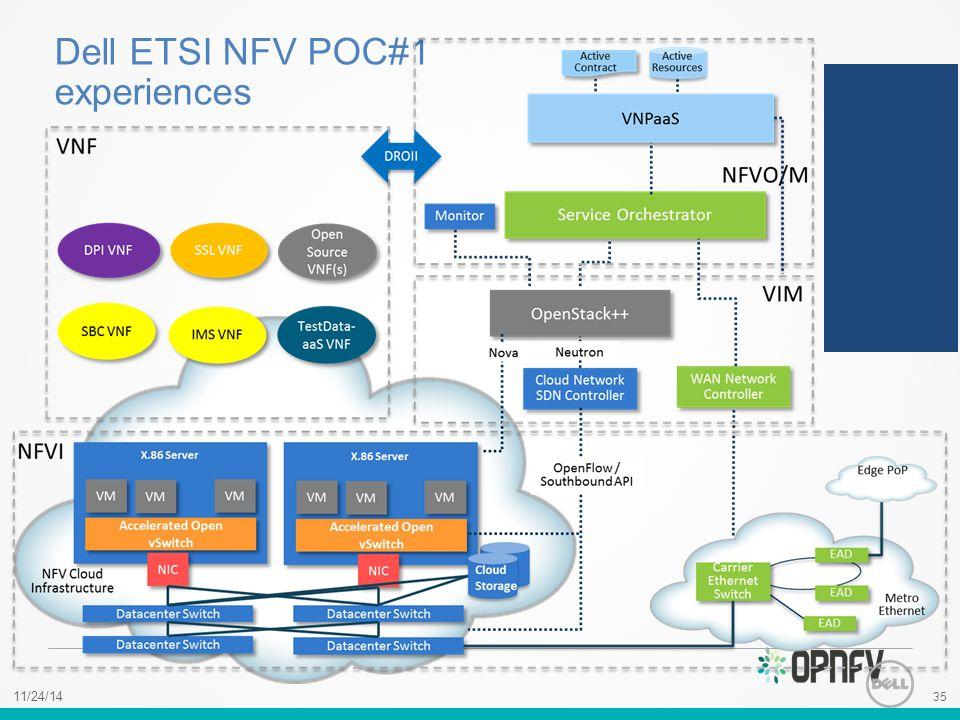 Dell ETSI NFV POC#1 experiences 11/24/14 35