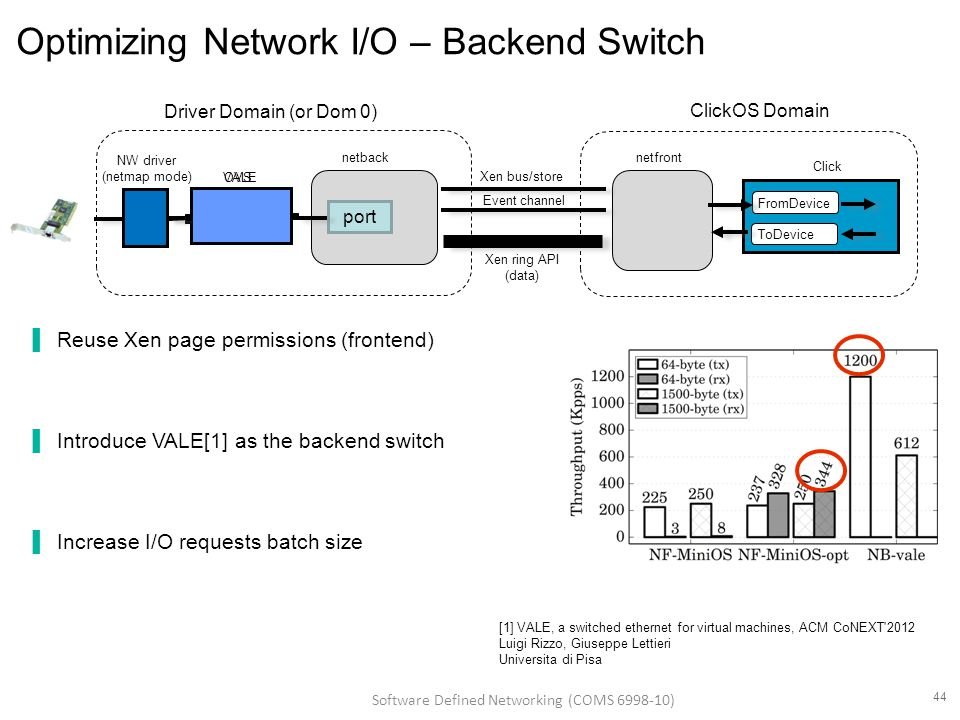 Optimizing Network I/O – Backend Switch VALE netback Driver Domain (or Dom 0) ClickOS Domain netfront Xen bus/store Event channel Xen ring API (data) NW driver (netmap mode) port Click FromDevice ToDevice ▐Reuse Xen page permissions (frontend) ▐Introduce VALE[1] as the backend switch ▐Increase I/O requests batch size OVS [1] VALE, a switched ethernet for virtual machines, ACM CoNEXT 2012 Luigi Rizzo, Giuseppe Lettieri Universita di Pisa 44 Software Defined Networking (COMS 6998-10)