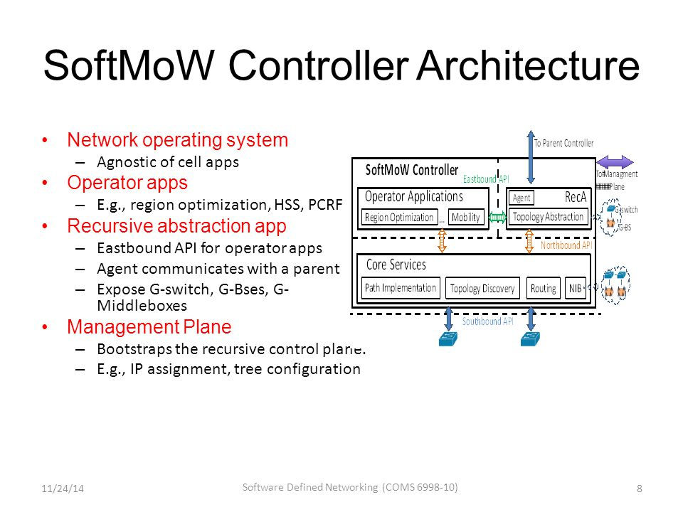 SoftMoW Controller Architecture Network operating system – Agnostic of cell apps Operator apps – E.g., region optimization, HSS, PCRF Recursive abstraction app – Eastbound API for operator apps – Agent communicates with a parent – Expose G-switch, G-Bses, G- Middleboxes Management Plane – Bootstraps the recursive control plane.
