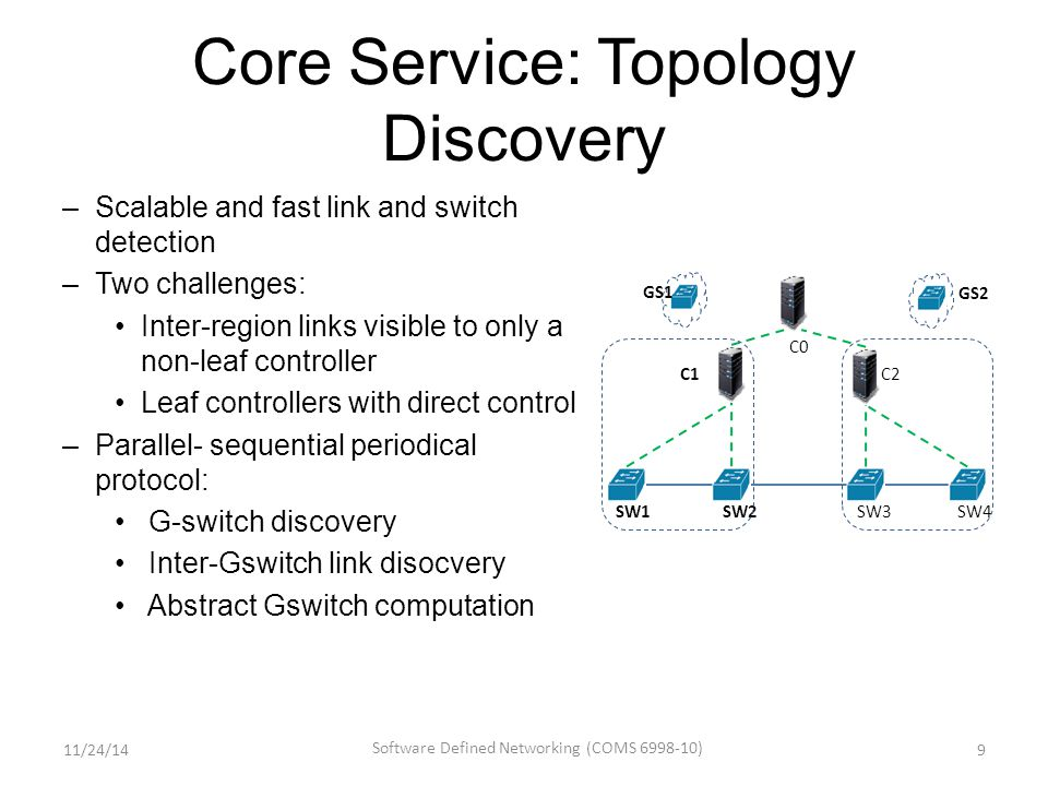Core Service: Topology Discovery –Scalable and fast link and switch detection –Two challenges: Inter-region links visible to only a non-leaf controller Leaf controllers with direct control –Parallel- sequential periodical protocol: G-switch discovery Inter-Gswitch link disocvery Abstract Gswitch computation 9 SW1 SW2 C1 SW3 SW4 C2 C0 GS1 GS2 11/24/14 Software Defined Networking (COMS 6998-10)
