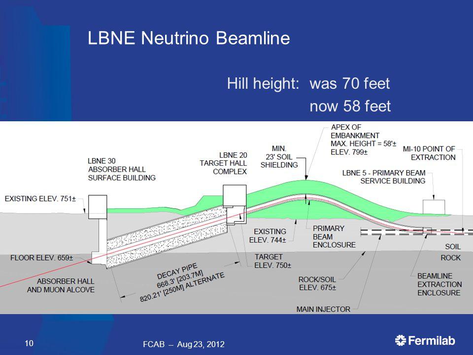 LBNE Neutrino Beamline Hill height:was 70 feet now 58 feet FCAB -- Aug 23, 2012 10