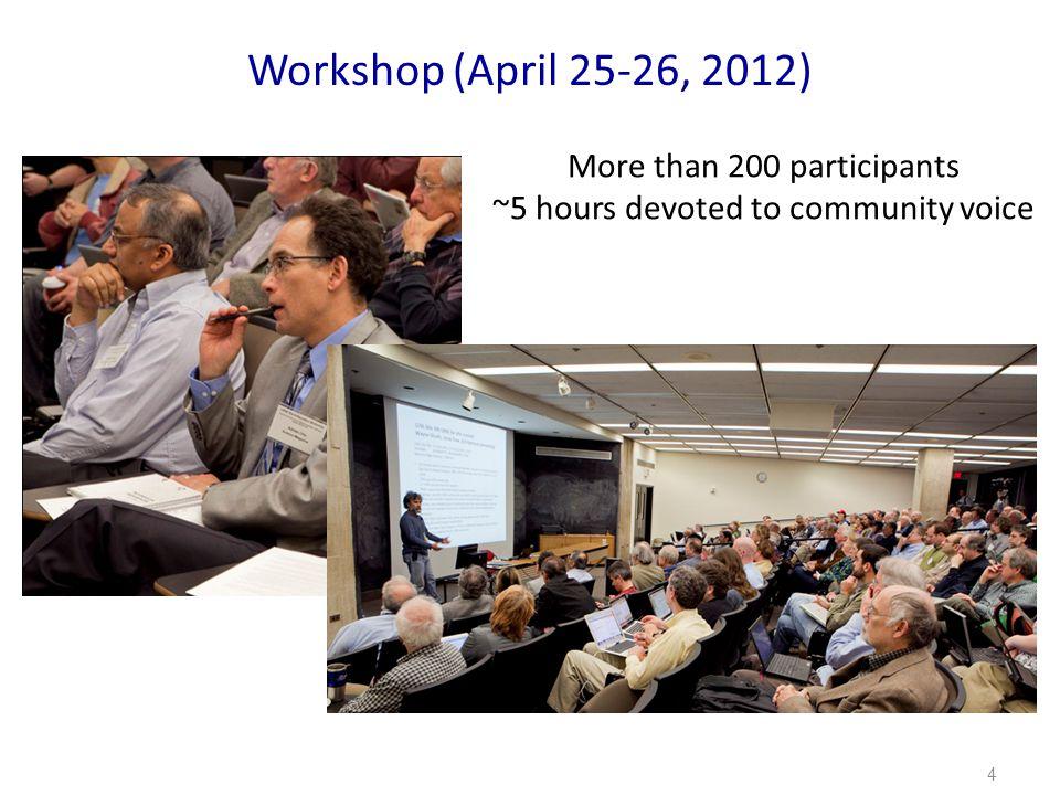 Workshop (April 25-26, 2012) 4 More than 200 participants ~5 hours devoted to community voice