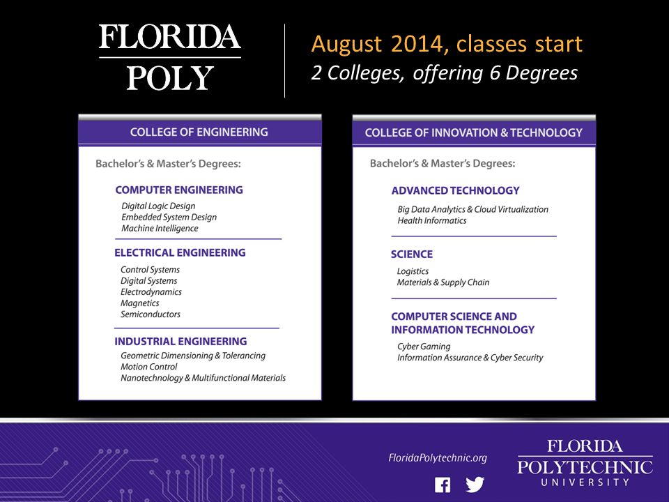 August 2014, classes start 2 Colleges, offering 6 Degrees
