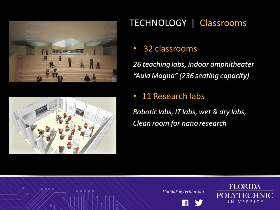 32 classrooms 26 teaching labs, indoor amphitheater Aula Magna (236 seating capacity) 11 Research labs Robotic labs, IT labs, wet & dry labs, Clean room for nano research TECHNOLOGY | Classrooms