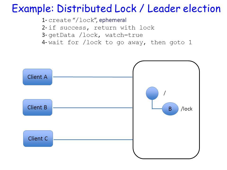 "Client A B / /lock Client C Client B 1- create "" /lock "", ephemeral 2- if success, return with lock 3- getData /lock, watch=true 4- wait for /lock to"
