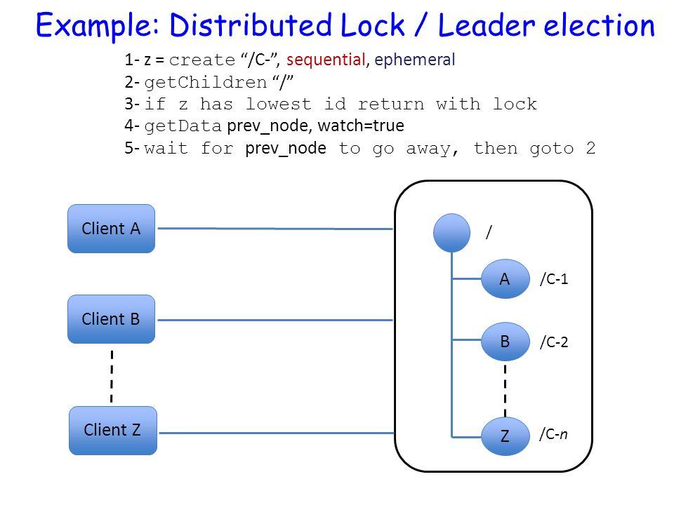 "Client A A B Z / /C-1 /C-2 /C-n Client Z Client B 1- z = create ""/C-"", sequential, ephemeral 2- getChildren ""/"" 3- if z has lowest id return with lock"