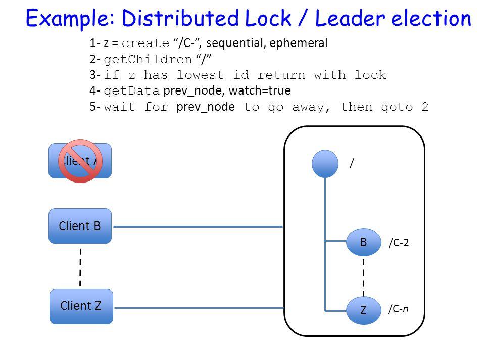 "Client A B Z / /C-2 /C-n Client Z Client B 1- z = create ""/C-"", sequential, ephemeral 2- getChildren ""/"" 3- if z has lowest id return with lock 4- get"