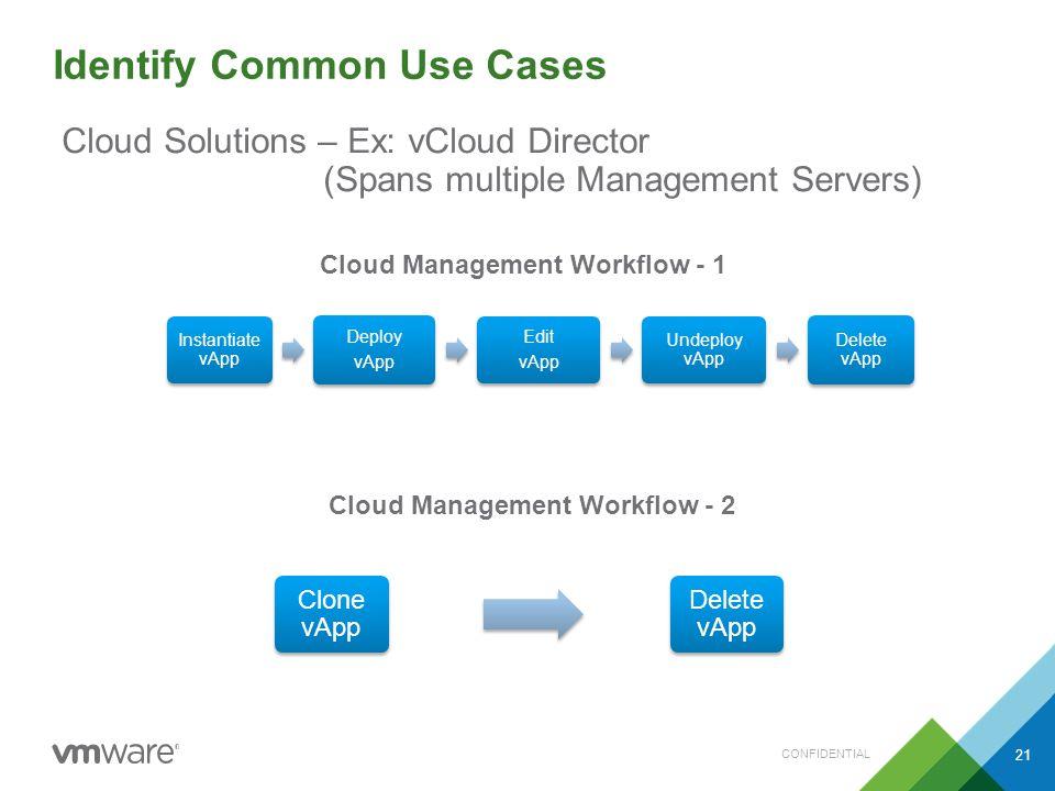 Identify Common Use Cases CONFIDENTIAL 21 Instantiate vApp Deploy vApp Edit vApp Undeploy vApp Delete vApp Cloud Management Workflow - 1 Cloud Solutions – Ex: vCloud Director (Spans multiple Management Servers) Clone vApp Delete vApp Cloud Management Workflow - 2