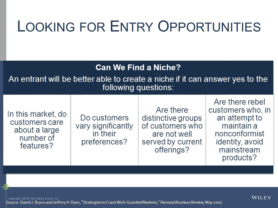 """Source: David J. Bryce and Jeffrey H. Dyer, """"Strategies to Crack Well-Guarded Markets,"""" Harvard Business Review, May 2007 Can We Find a Niche? An entr"""
