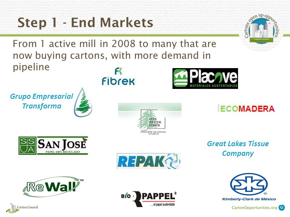 Step 1 - End Markets From 1 active mill in 2008 to many that are now buying cartons, with more demand in pipeline 15 Grupo Empresarial Transforma Great Lakes Tissue Company